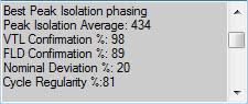 Sentient Trader Gold Analysis Rating (peaks)