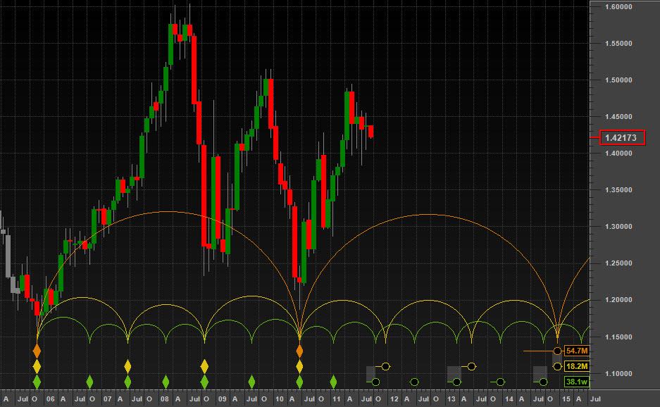 Forex hurst exponent indicator